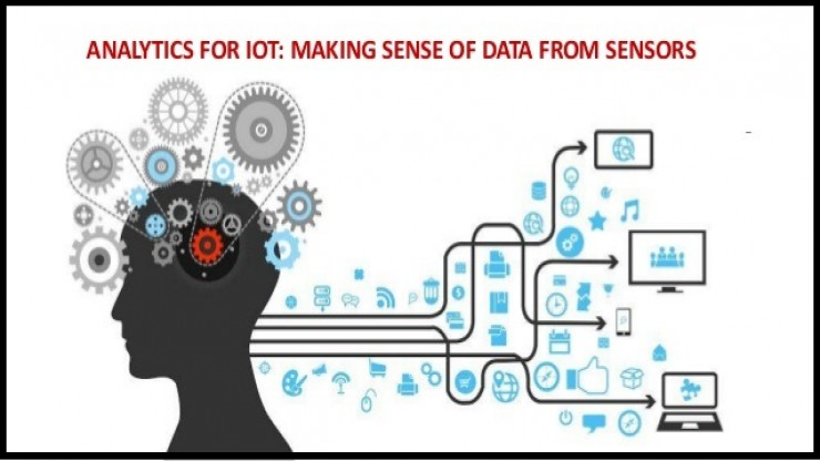 Big data and iot,  big data and internet of things,  ioi and data science,  iot big data,  iot analytics,  iot data analytics,  internet of things big data,   internet of things and big data,  iot big data analytics,  iot and big data analytics