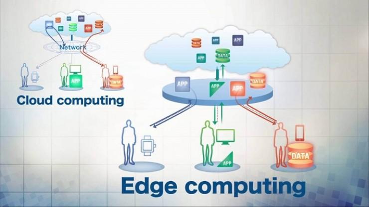 Edge Computing companies