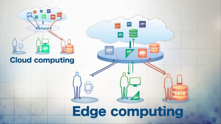 Edge and Data