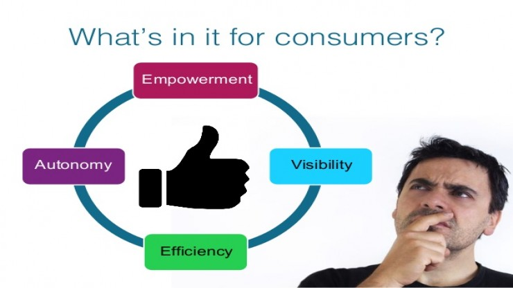 Customer Relations and IOT