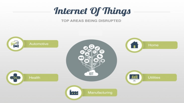 TOP IOT disruptions