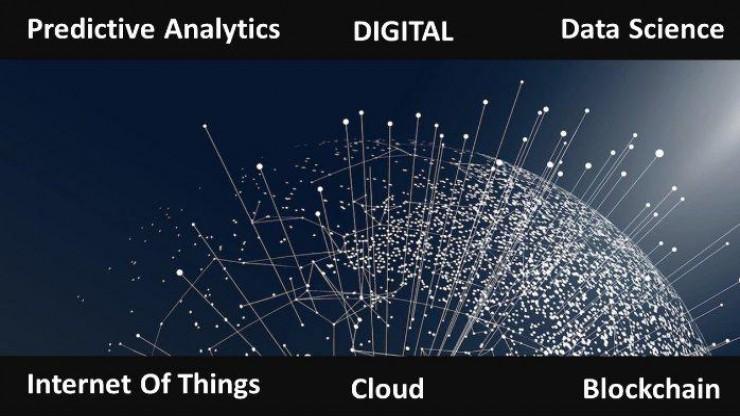 IOT Data science