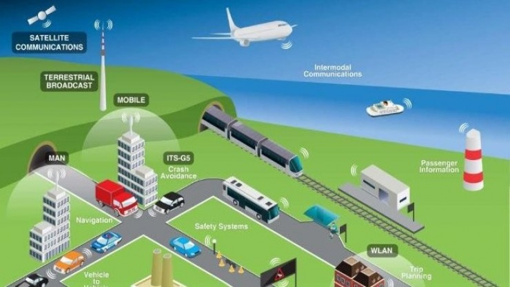 IOT in Transportation Sector